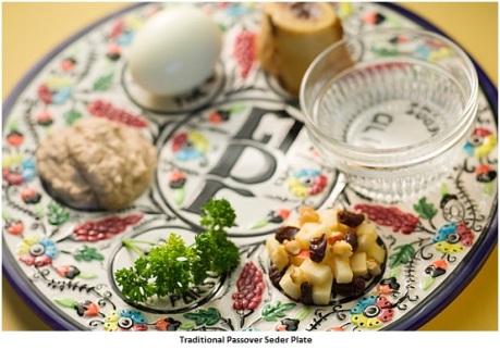 Passover Seder Plate (2)