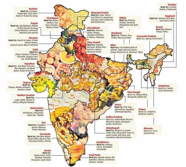 Rajasthan Food